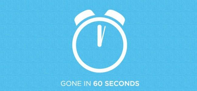 Estratégia 60 segundos para Opções Binárias