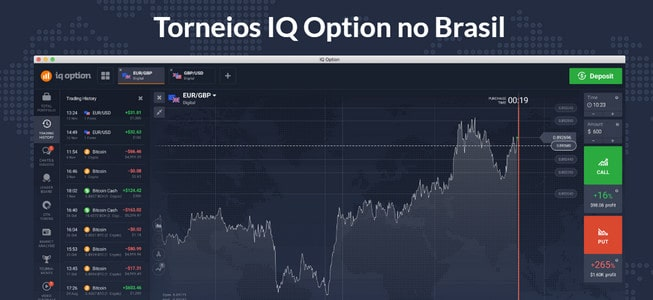 torneio iq option