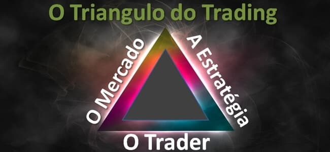 triangulo do trading