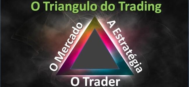 Triangulo do Trading