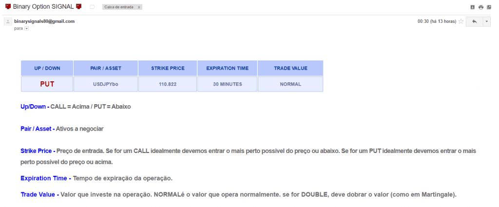 Exemplo de envio de sinais Olymp Trade no email