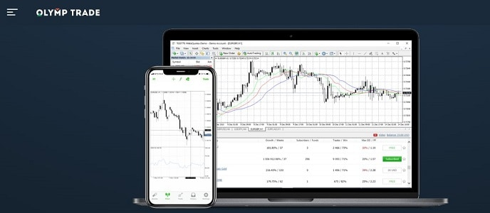 Best charting software for binary options superbook sport betting