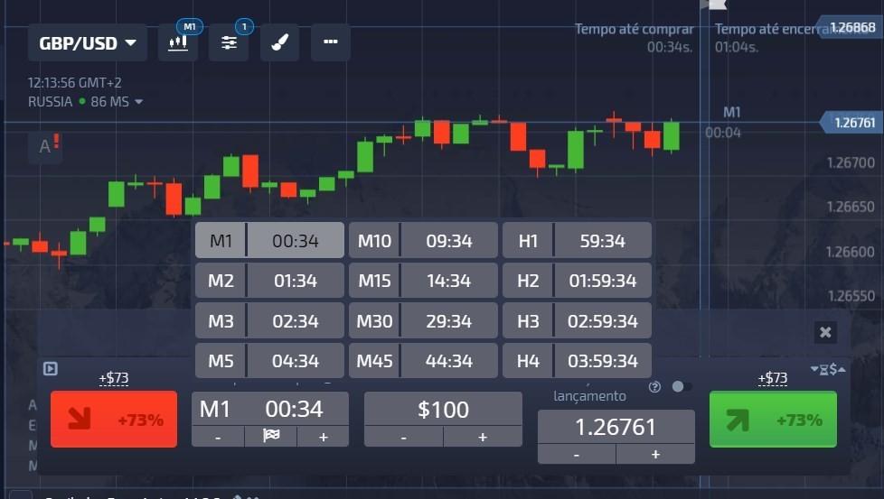 trading digital pocket option